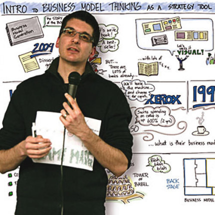 Alex Osterwalder, o empreendedor