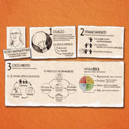 Primeira semana de conteúdos do meuSucesso.com tem talk-show e aula de empreendedorismo
