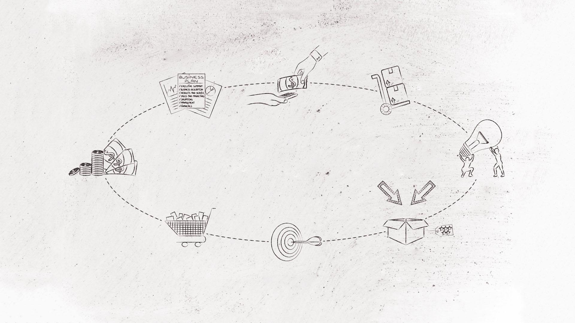 5 passos para uma gestão sustentável da cadeia de valor
