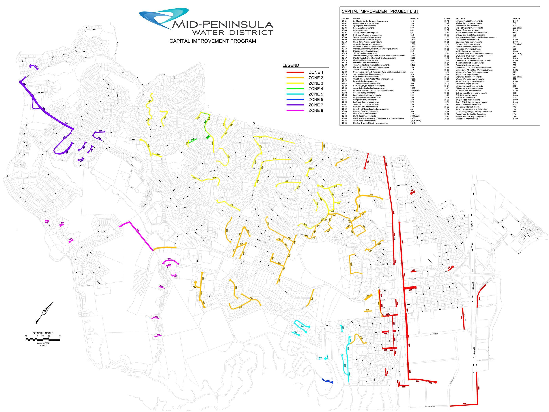 Capital Improvement Program Mid Peninsula Water District