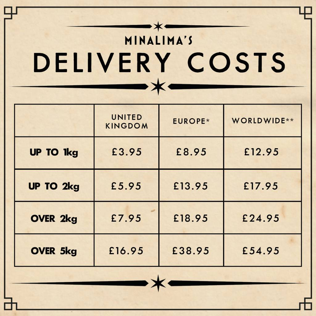 Delivery Charges by weight class to the UK, Europe, and Rest of World