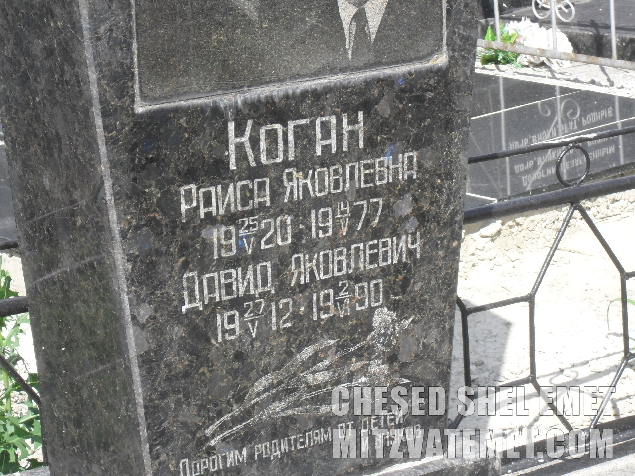 Kogan David Yakovlevich 1912-1990