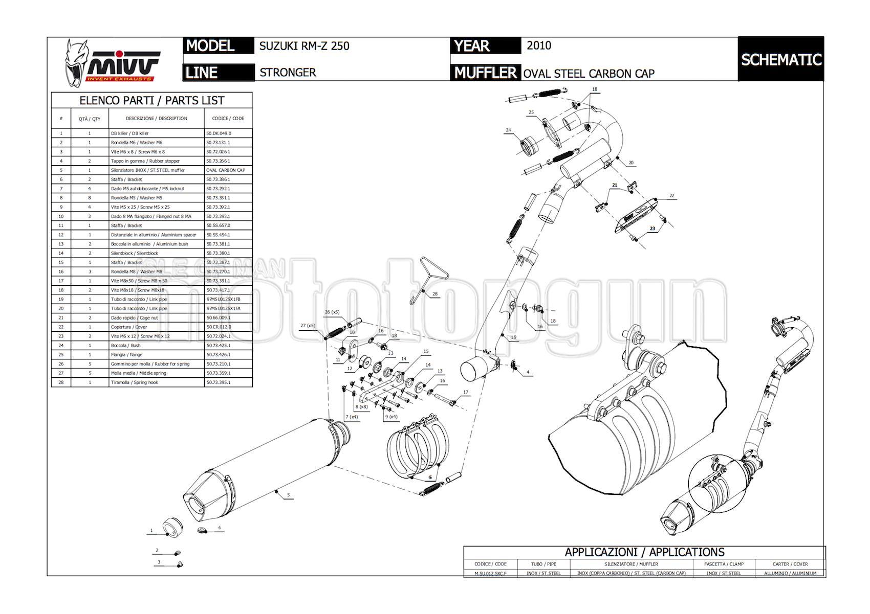MiVV escape completa oval Suzuki carbon cap Suzuki oval RM-Z 250 2010 10 a0ba26