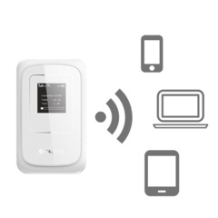 Aria 2 with wifi devices