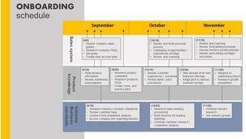 Sample slide 6