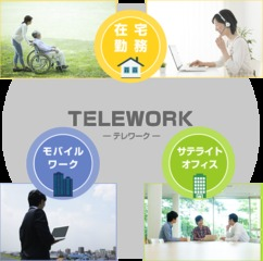 Telework 1 1