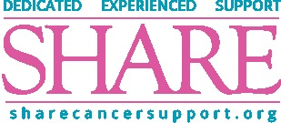 Share newest logo 2020  1