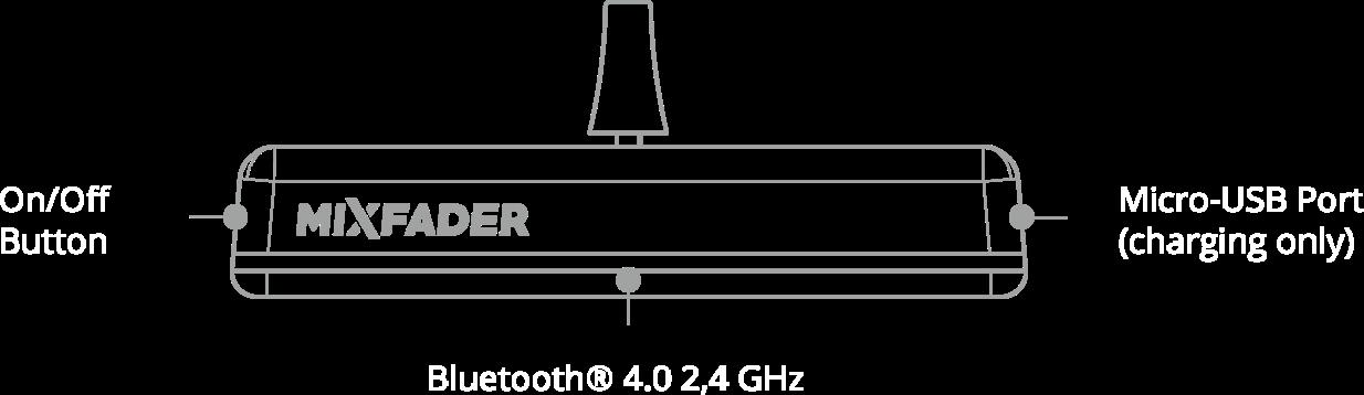 Mixfader view schema 3