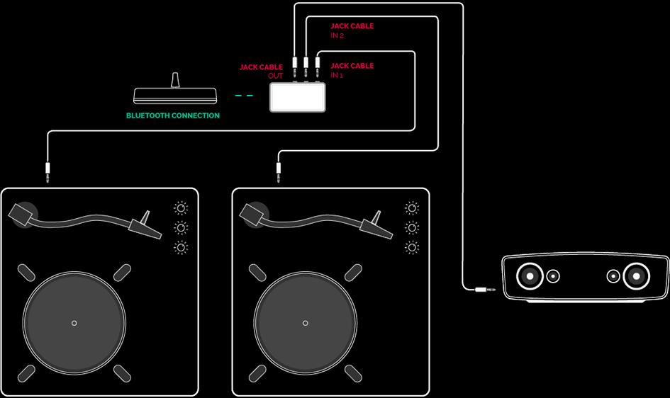 ProLink setup 3