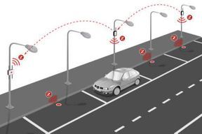 <p>To tackle the issue of parking,the BBMP as decided to implement the smart parking system on 85 roads of Bangalore. For testing the system it will be implemented on Kasturba Road in CBD later it will be introducted to other roads.</p><p>The project was introduced by the chief minister HD Kumaraswamy during the announcement of state budget. According to it there will be sensors installed along the roads which will detect the number of cars parked at the given slot.&nbsp;There will be electrionic boards on the streets which will show the figure to the car drivers.&nbsp;</p><p>There will be dedicated application for this tracking system which will give all the information of the parking and also the street boards can be used to know the slots that are available for parking the car.The driver can also pay the amount with the help of the application.</p><p>The BBMP is expecting a total revenue of Rs 350 crores in next 10 years, the company which got the contract will construct the parking infrastructure, develop the software and equipment along with running the smart parking.</p>
