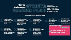 "<p>On Tuesday new safe road laws passed by Mayor Bill de Blasio, this law requires the Transportation Department to develop and enforce every 5 years a statewide transport program.&nbsp;</p><p>City Council Speaker Corey Johnson proposed the bill, with the help of this newly passed bill street of NYC will be much safer.</p><p><strong><em>8 steps are included in the Streets Master Plan:</em></strong></p><p>1) In the next five years, 150 miles of bus lanes will be secured.</p><p>2) Traffic signals will be placed at 1,000&nbsp;new crossings each year, including 750 in the first year.</p><p>3) In the next 5 years, there will be&nbsp;250 miles of safe bike lanes.</p><p>4) Every year, the 500 bus stops will be upgraded</p><p>5) Revamp of at least 2,000 crossings identified.</p><p>6)&nbsp;2,500 pedestrian signals each year</p><p><em>""I'm happy to sign a new law on safe streets and to further the optimistic efforts that we have begun under Vision Zero,"" said de Blasio.</em></p>"