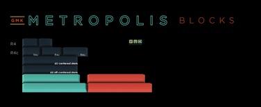 GMK Metropolis Blocks
