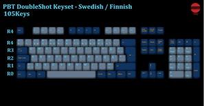 105-Key PBT Double Shot Tai-Hao keycaps set Swedish