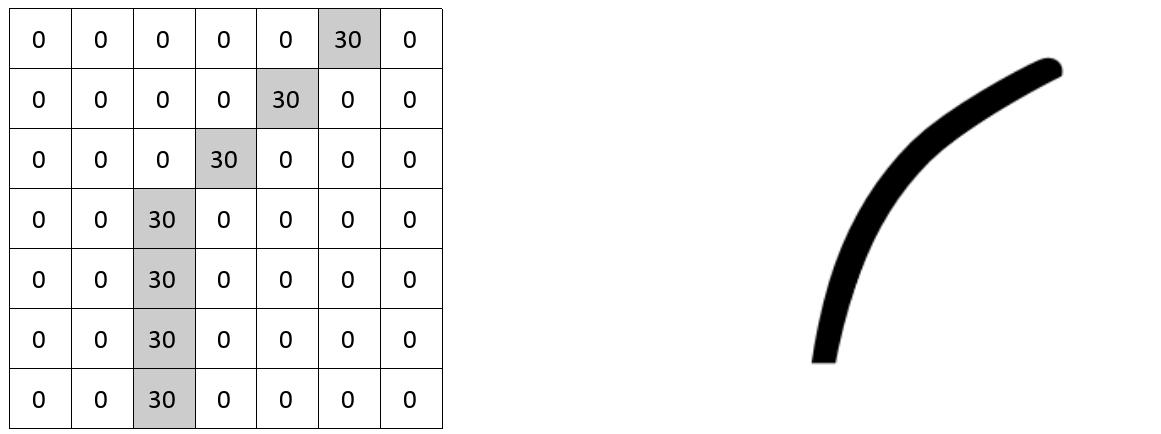 pixel matrix with curve