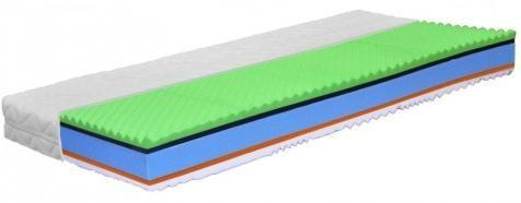 Matrac - sendvicová, ortopedická š/v/h: 90x21x200 cm