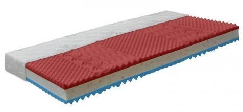 Matrac z peny Flexifoam š/v/h: 140x17x200 cm