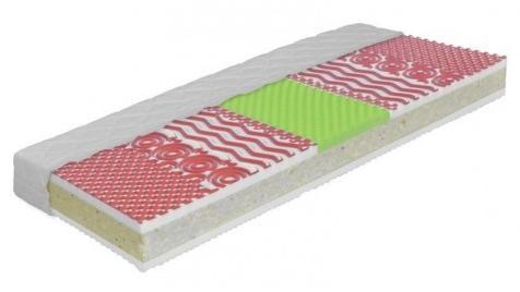 Matrac z peny Flexifoamam š/v/h: 140x17x200 cm