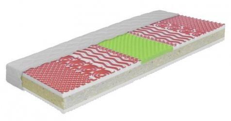 Matrace s penou Flexifoam š/v/h: 120x17x200 cm