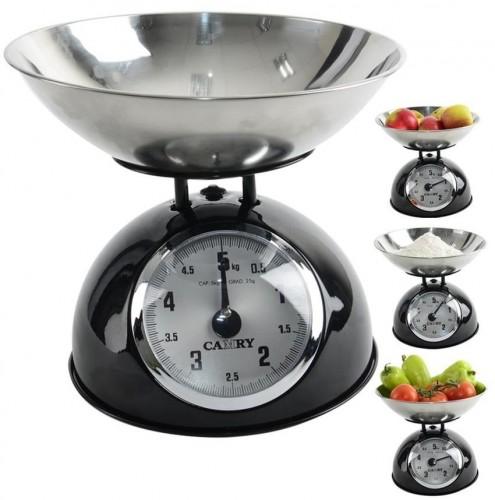 Kuchynské váhy, odmerky
