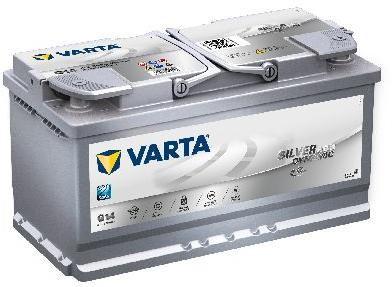 VARTA Štartovacia Batéria 595901085D852
