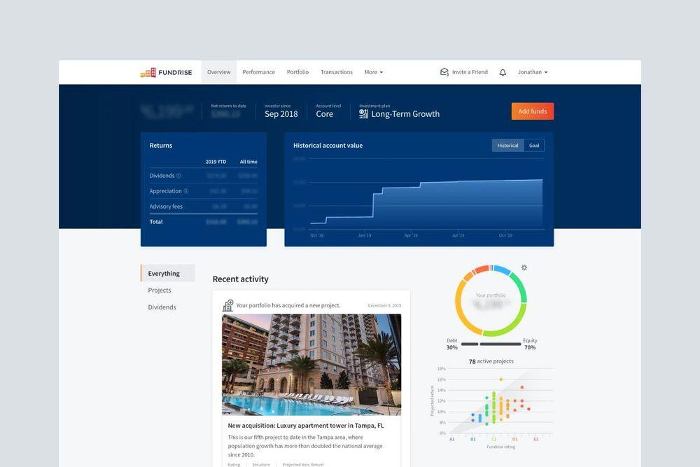 Build a more perfect real estate portfolio