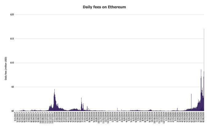 ETH miners are rich