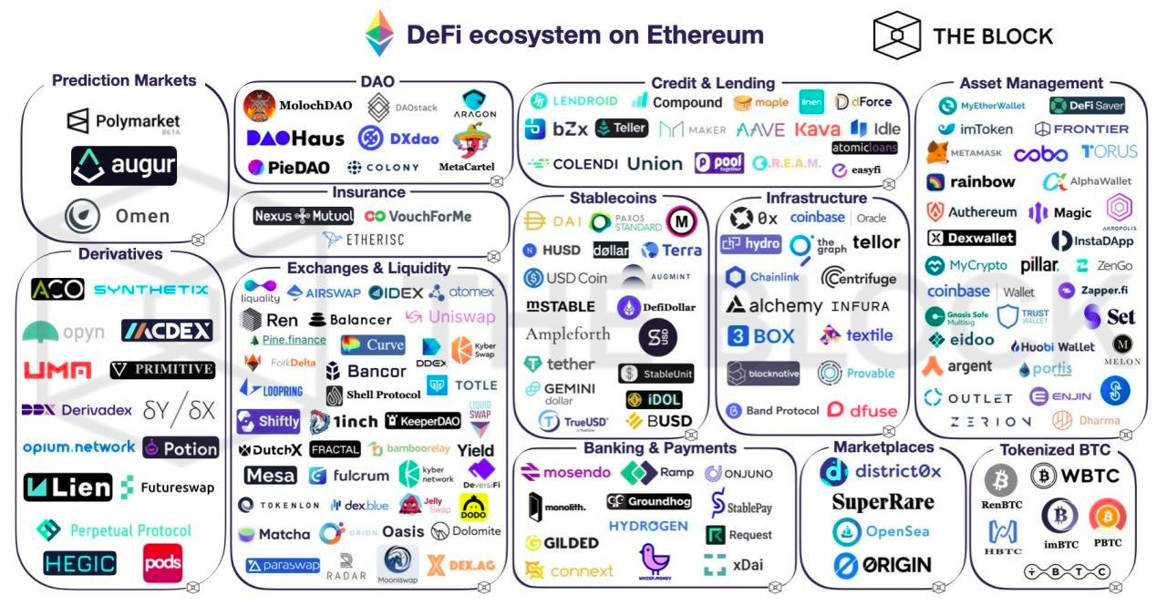 DeFi: choose yours!