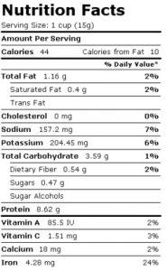 spirulina nutrition table
