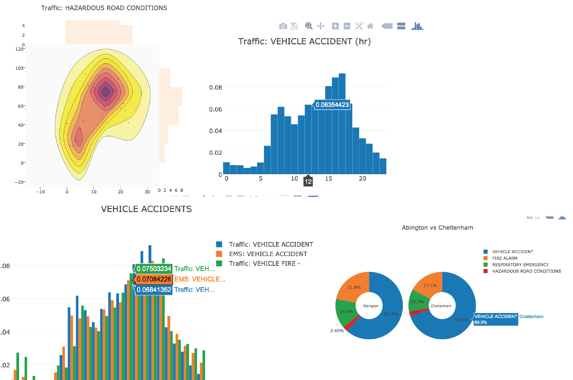 Plotly Python Graphs in Kernels | Kaggle