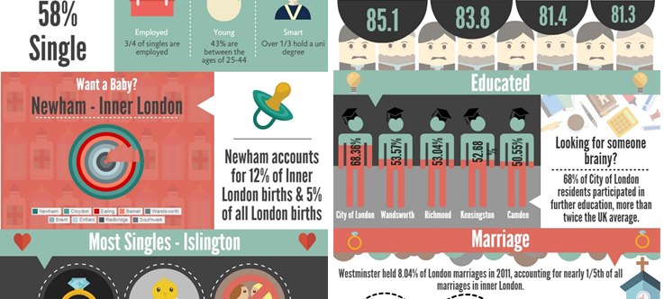 Half of all city office workers are looking for love in the workplace