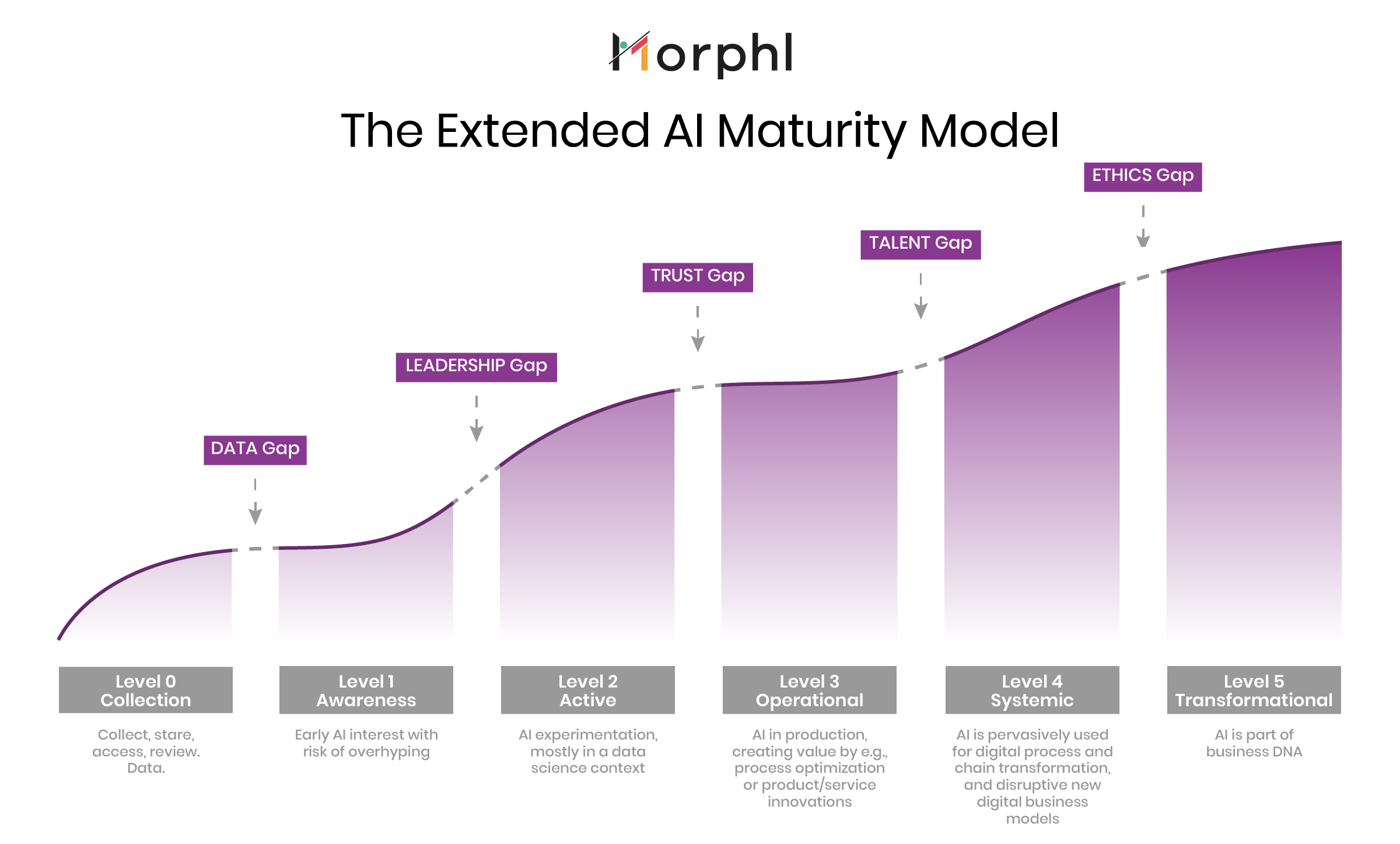 extended-ai-maturity-model@2x