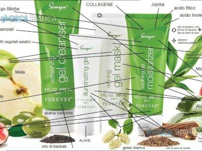 Nuovi prodotti per la pelle mista / normale