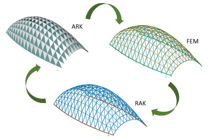 Arkkitehdin ja rakennesuunnittelijan välisen algoritmiavusteisen suunnitteluprosessin kehittäminen