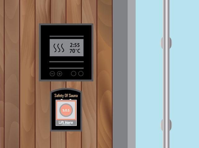 S.O.S. – Safety Of Sauna -konsepti