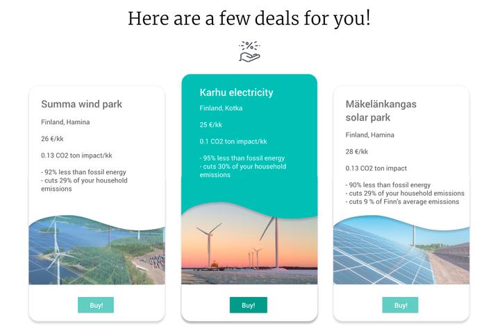 ChangeNow, älykäs ja energiatehokas uusiutuvan energian sähkösopimus