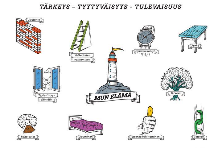 Hyvinvoinnin integroitu toimintamalli - case Kuopio