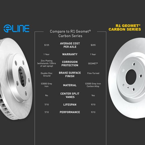 For 2010 Hyundai Elantra Front Rear eLine Plain Brake Rotors+Ceramic Brake Pads