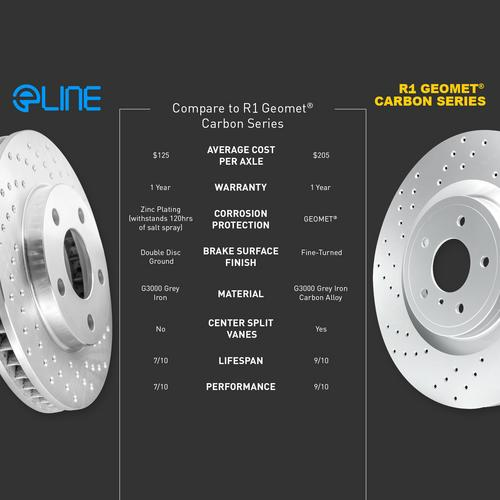 For 2011-2014 Volvo S60 Front eLine Drilled Brake Rotors + Ceramic Brake Pads