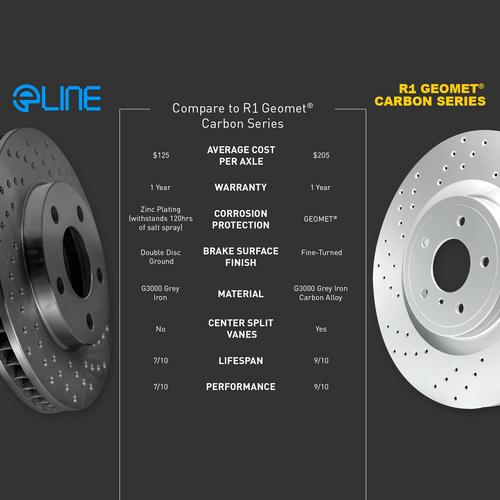 Rear Set eLine Black Zinc Cross Drilled Brake Rotors + Ceramic Brake Pads