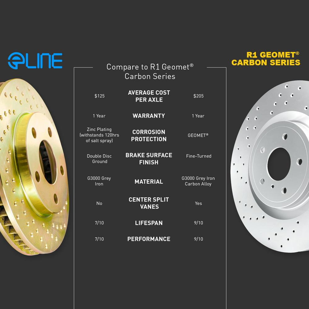 For Audi, Volkswagen S3, Golf Front Rear Gold Drilled Brake Rotors+Ceramic Pads