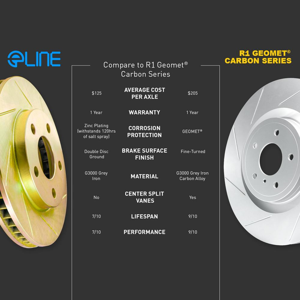 Front and Rear Gold Slotted Brake Rotors & Ceramic Brake Pads CGS.42127.02