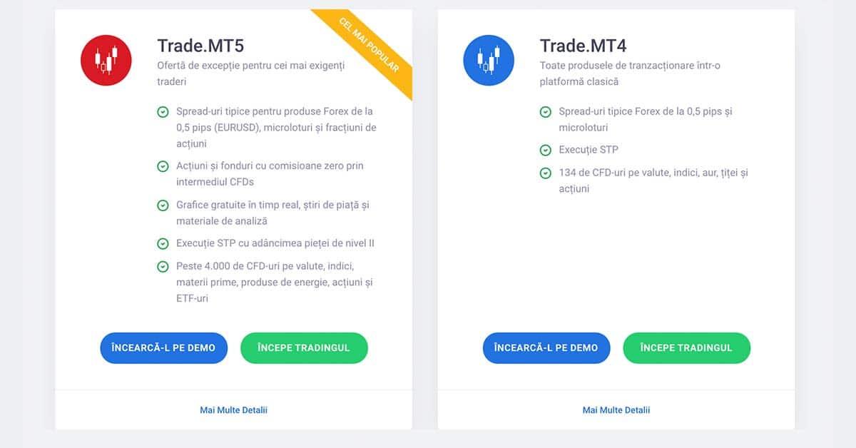 Admiral Markets - platforme de tranzactionare