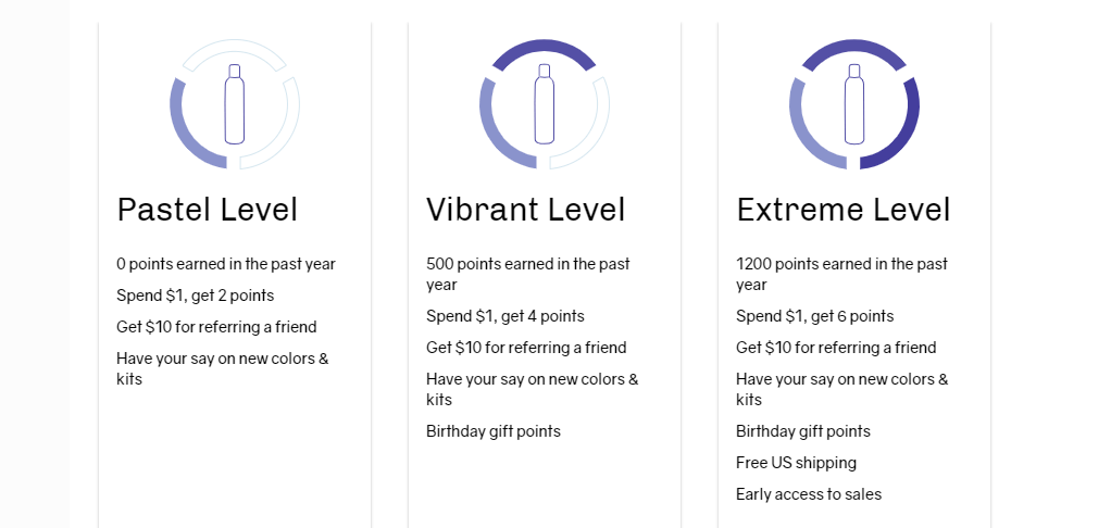 Screenshot of Overtone's referral program page.