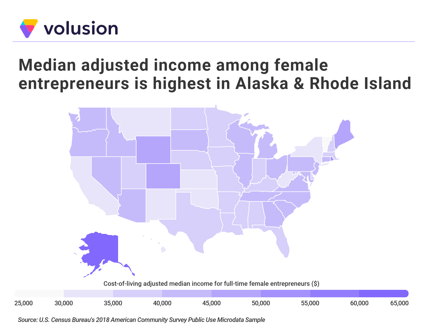 Graphic illustrating that the median adjusted income among female entrepreneurs is highest in Alaska and Rhode Island.