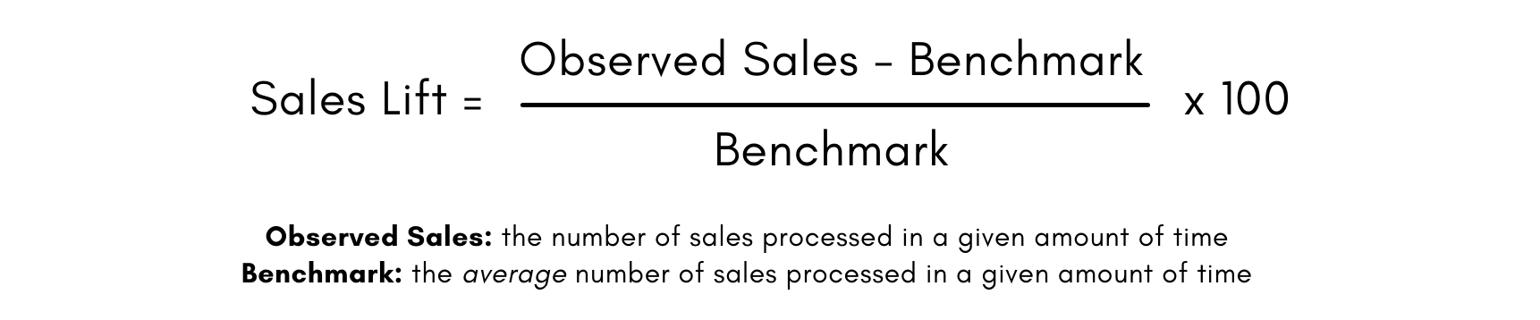 Formula for Sales Lift: Number of New sales minus the benchmark, divided by the benchmark, times 100.