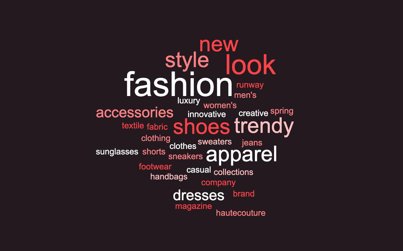 Fashion Keywords.