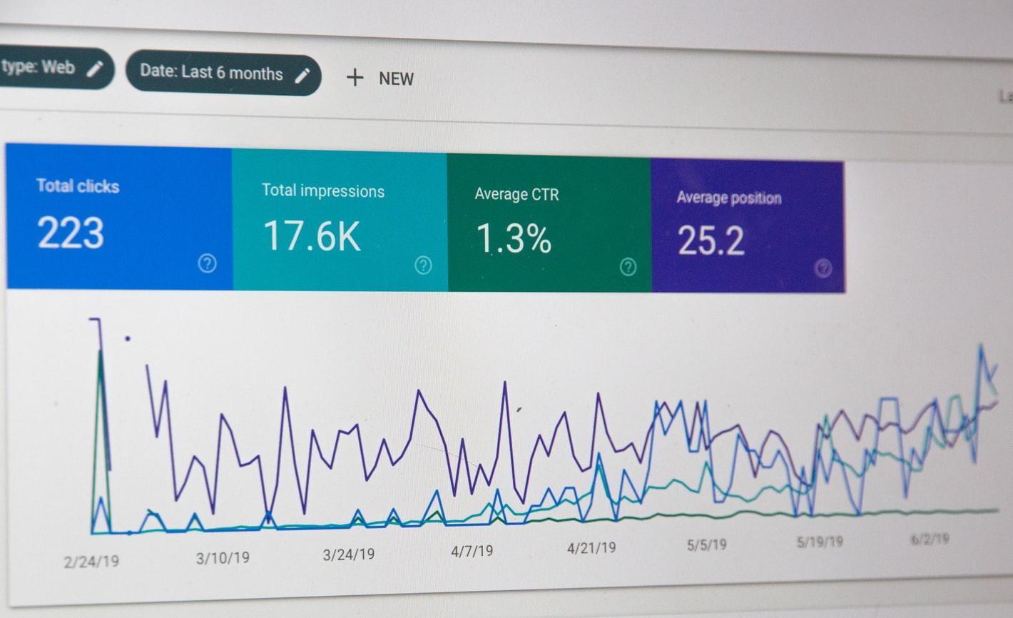 Screenshot of PPC metrics: Clicks and Impressions
