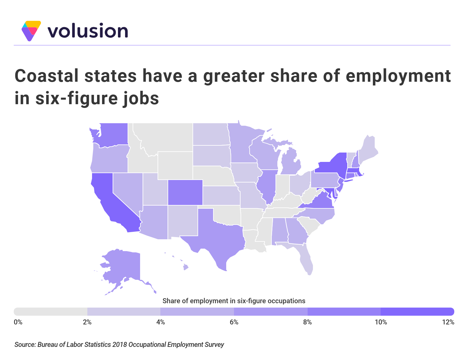 Heatmap showing the percentage of six-figure jobs by state in the U.S. in 2018