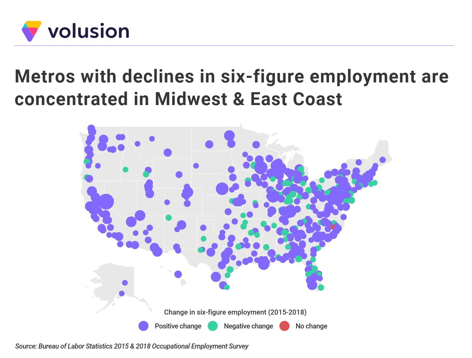 Heatmap of the U.S. showing positive and negative changes in the numbers of six-figure jobs from 2015-2018