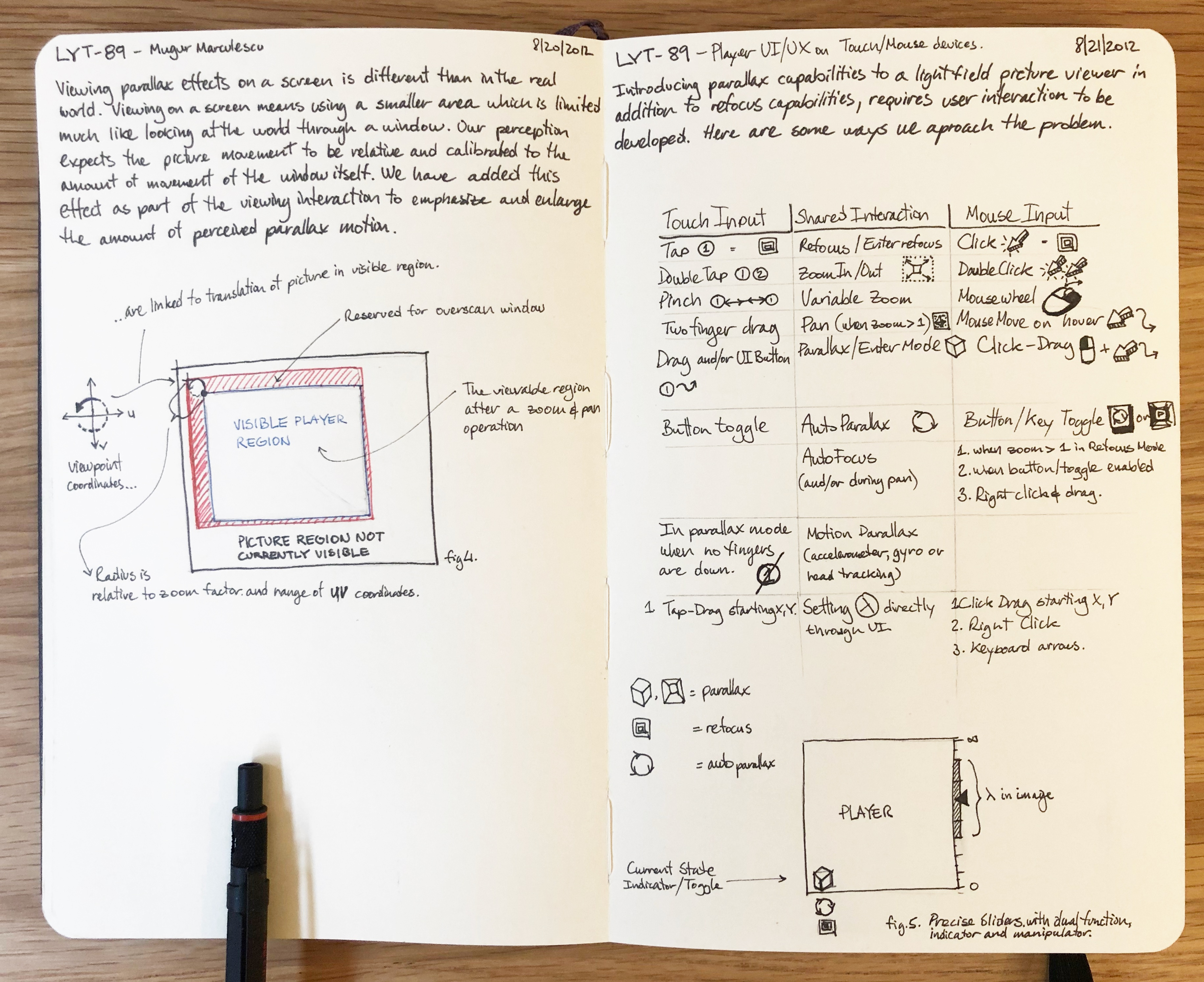 Lytro player UX process sketches for input map in patent application.